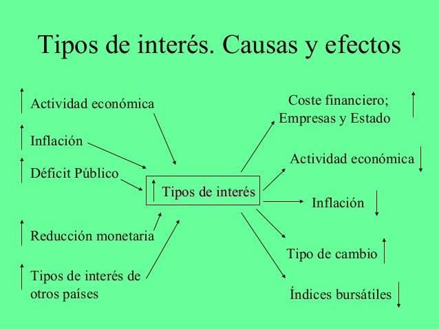 Introd analisis fundamental - Tipos de calefaccion economica ...