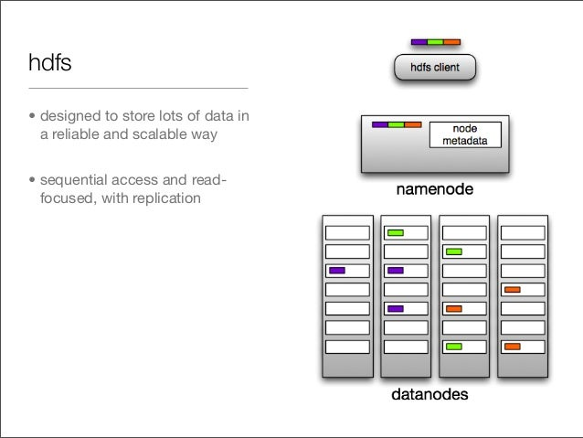 hdfs • designed to store lots of data in a reliable and scalable way • sequential access and read- focused, with replicati...