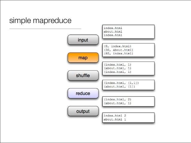 simple mapreduce