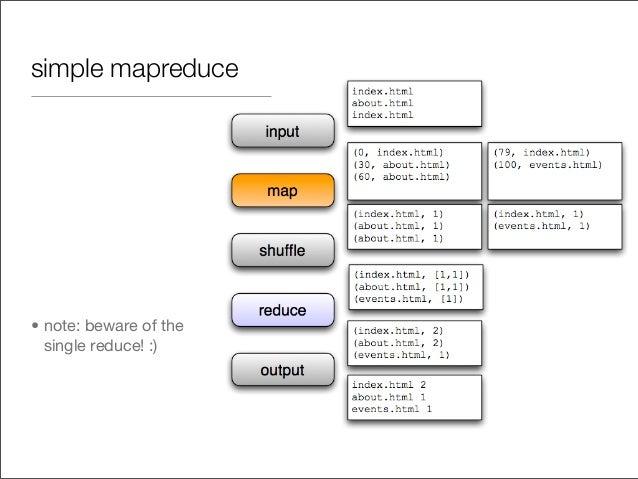 simple mapreduce • note: beware of the single reduce! :)