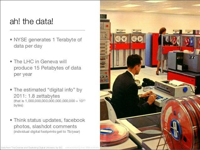 ah! the data! • NYSE generates 1 Terabyte of data per day • The LHC in Geneva will produce 15 Petabytes of data per year •...