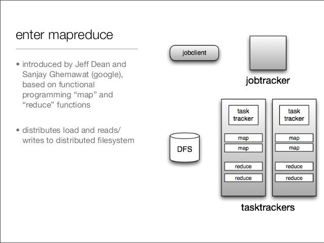 "enter mapreduce • introduced by Jeff Dean and Sanjay Ghemawat (google), based on functional programming ""map"" and ""reduce""..."