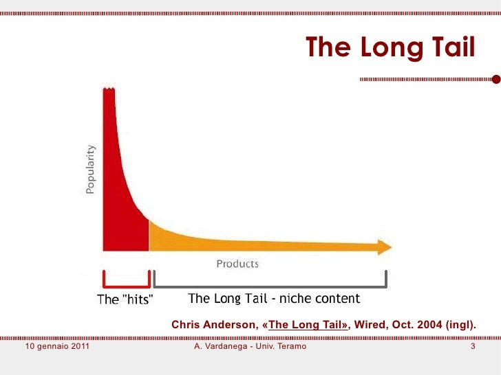L'analisi dei nuovi media per il turismo Slide 3