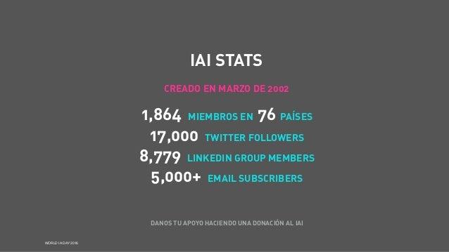 WORLD IA DAY 2016 DANOS TU APOYO HACIENDO UNA DONACIÓN AL IAI IAI STATS CREADO EN MARZO DE 2002 1,864 MIEMBROS EN 76 PAÍSE...