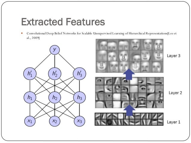Intro deep learning