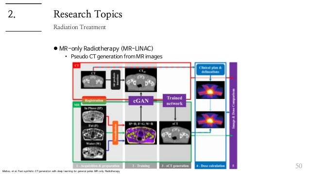 Research Topics  MR-only Radiotherapy (MR-LINAC) • Pseudo CT generation from MR images 50 Radiation Treatment 2. Matteo, ...