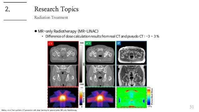 Research Topics  MR-only Radiotherapy (MR-LINAC) • Difference of dose calculation results from real CT and pseudo CT : -3...