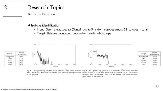 Research Topics  Isotope identification • Input : Gamma-ray spectra (Contains up to 5 random isotopes among 33 isotopes i...