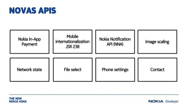 NOVAS APIS