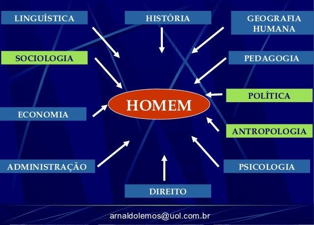 LINGUÍSTICA            HISTÓRIA            GEOGRAFIA                                             HUMANA SOCIOLOGIA        ...