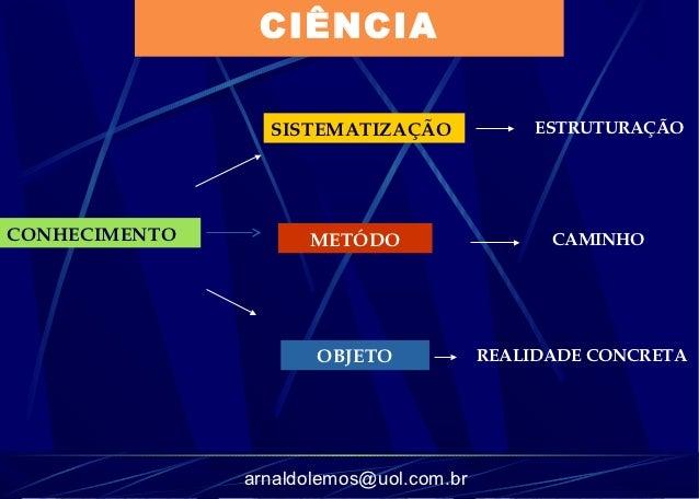 CIÊNCIA                 SISTEMATIZAÇÃO               ESTRUTURAÇÃOCONHECIMENTO         METÓDO                    CAMINHO   ...
