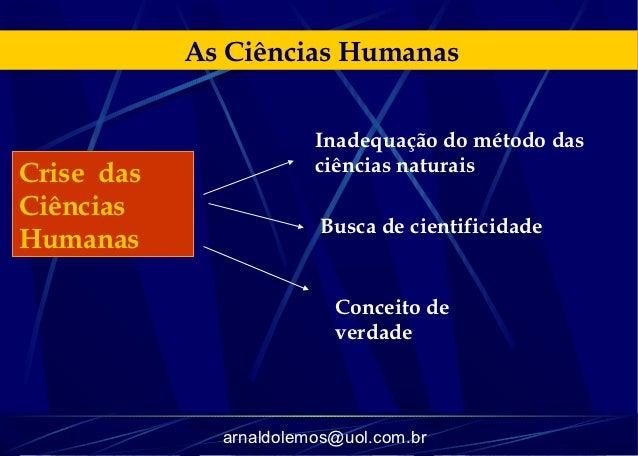 As Ciências Humanas                        Inadequação do método dasCrise das               ciências naturaisCiências     ...