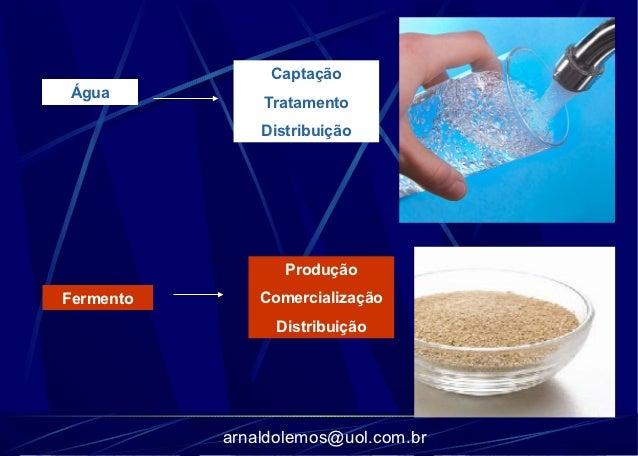 CaptaçãoÁgua               Tratamento               Distribuição                  ProduçãoFermento       Comercialização  ...