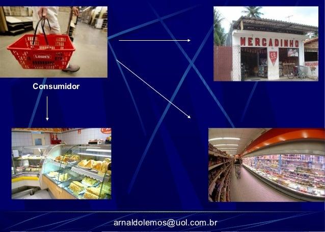 Consumidor             arnaldolemos@uol.com.br
