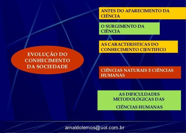 ANTES DO APARECIMENTO DA                        CIÊNCIA                        O SURGIMENTO DA                        CIÊN...