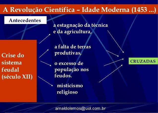 A Revolução Científica – Idade Moderna (1453 ...)  Antecedentes                 a estagnação da técnica                 e ...