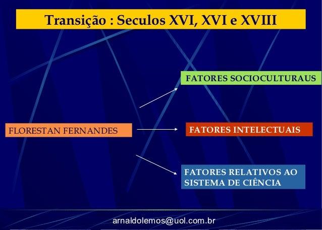 Transição : Seculos XVI, XVI e XVIII                                  FATORES SOCIOCULTURAUSFLORESTAN FERNANDES           ...
