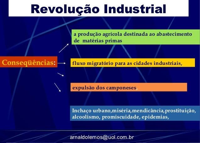 Revolução Industrial                  a produção agrícola destinada ao abastecimento                  de matérias primasCo...