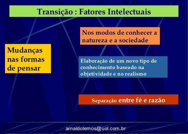Transição : Fatores Intelectuais                     Nos modos de conhecer a                     natureza e a sociedadeMud...