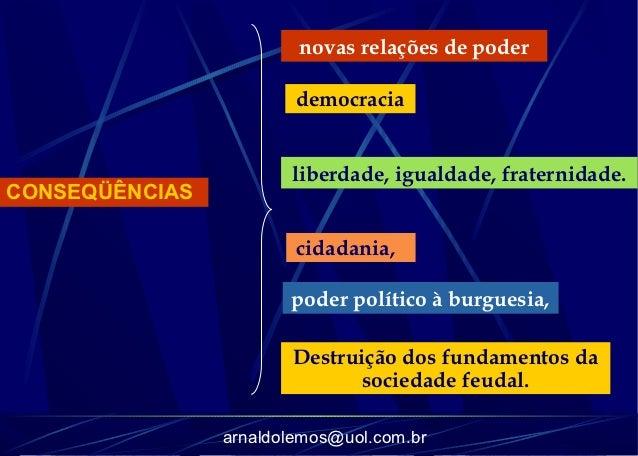 novas relações de poder                        democracia                       liberdade, igualdade, fraternidade.CONSEQÜ...