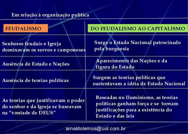 Em relação à organização política FEUDALISMO                             DO FEUDALISMO AO CAPITALISMOSenhores feudais e Ig...