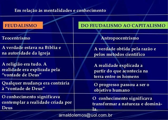 Em relação às mentalidades e conhecimento FEUDALISMO                         DO FEUDALISMO AO CAPITALISMOTeocentrismo     ...