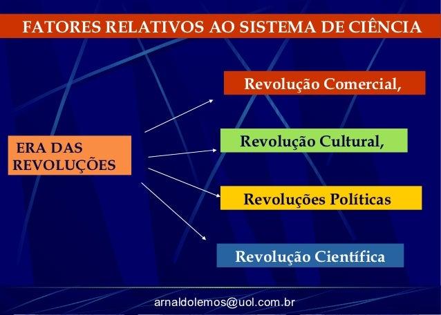 FATORES RELATIVOS AO SISTEMA DE CIÊNCIA                           Revolução Comercial,ERA DAS                    Revolução...