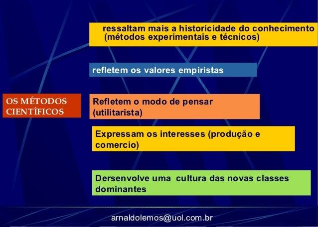 ressaltam mais a historicidade do conhecimento                (métodos experimentais e técnicos)              refletem os ...