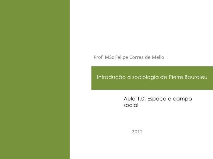 Prof. MSc Felipe Correa de Mello Introdução à sociologia de Pierre Bourdieu  PLANO DE MARKETING             Aula 1.0: Espa...