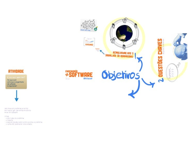 Introducao - Engenharia de Software
