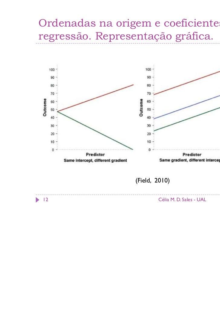 Ordenadas na origem e coeficientes deregressão. Representação gráfica.                 (Field, 2010)12                    ...