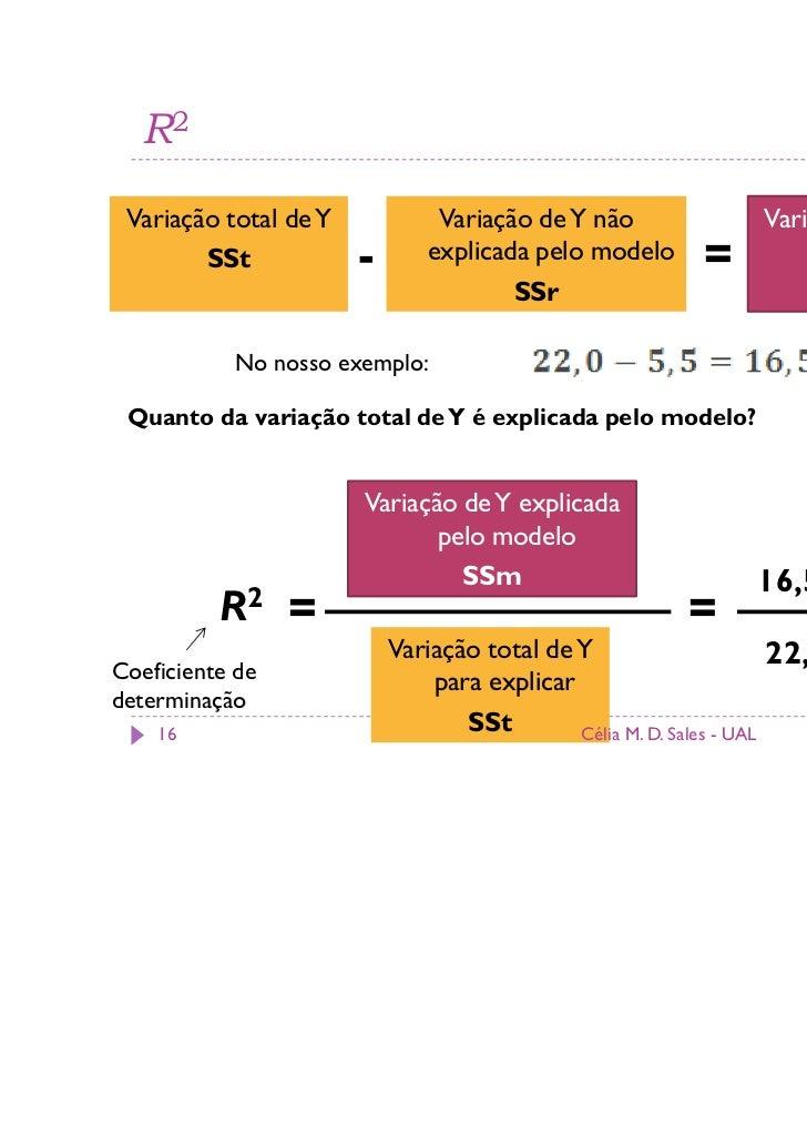 R2 Variação total de Y           Variação de Y não                Variação de Y explicada        SSt            -      exp...