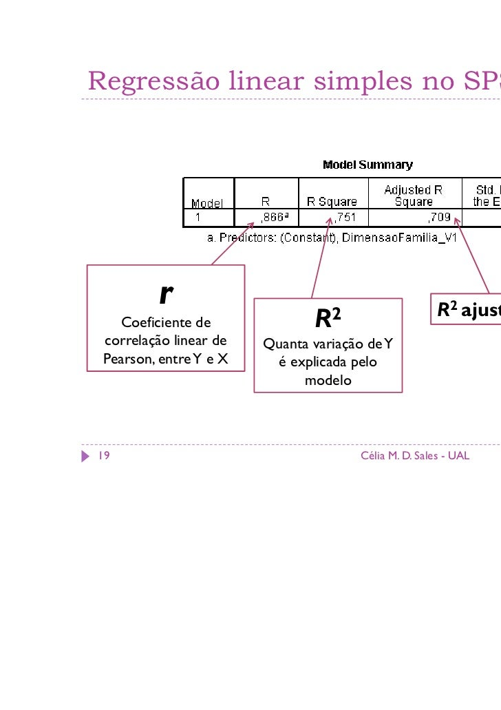 Regressão linear simples no SPSS         r                                            R2 ajustado   Coeficiente de        ...