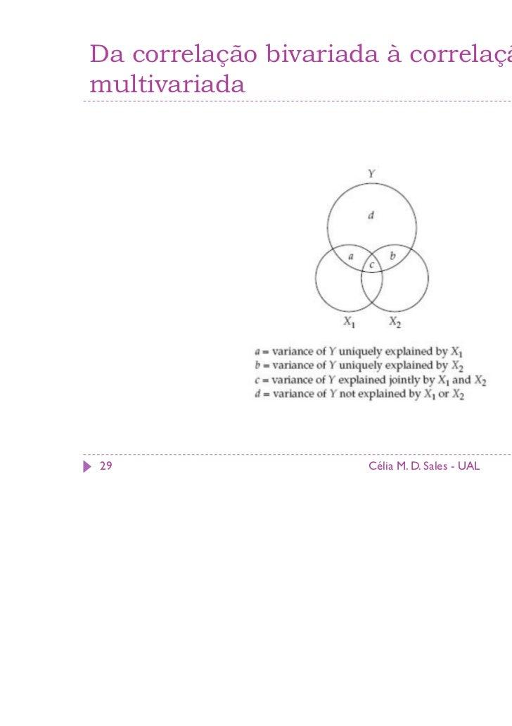 Da correlação bivariada à correlaçãomultivariada29                    Célia M. D. Sales - UAL