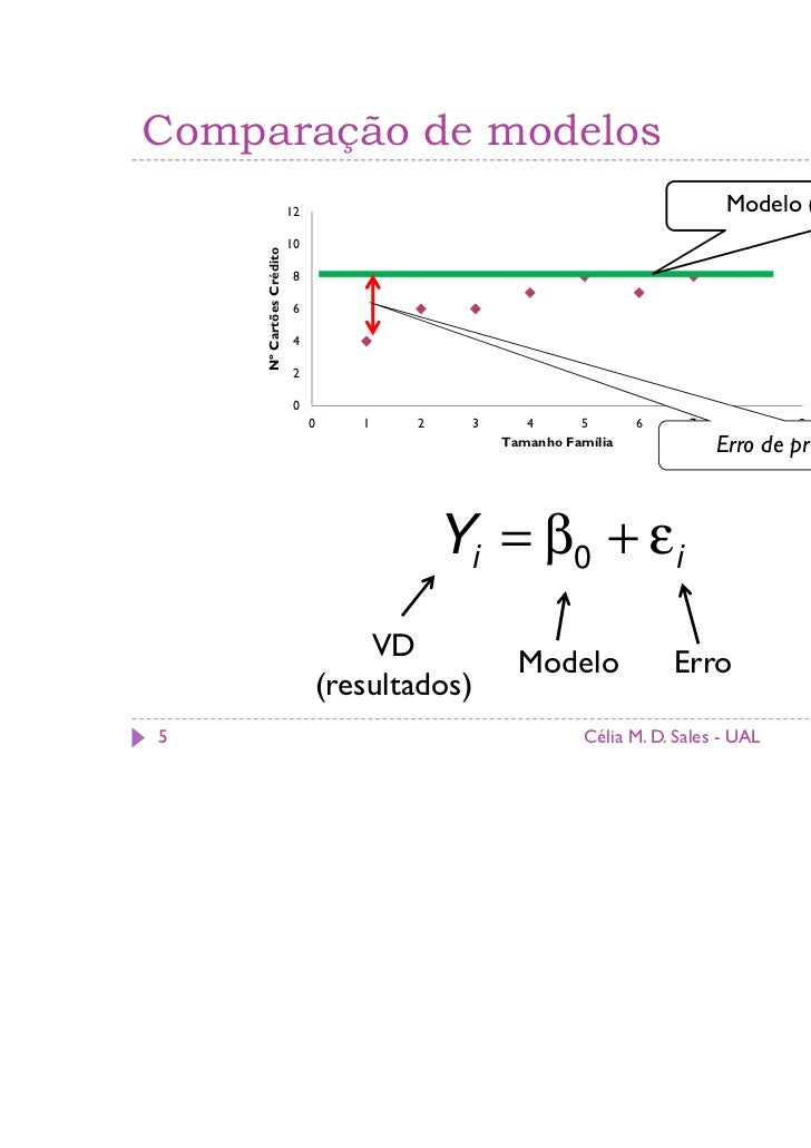 Comparação de modelos                          12                                                 Modelo (predição de Y)  ...