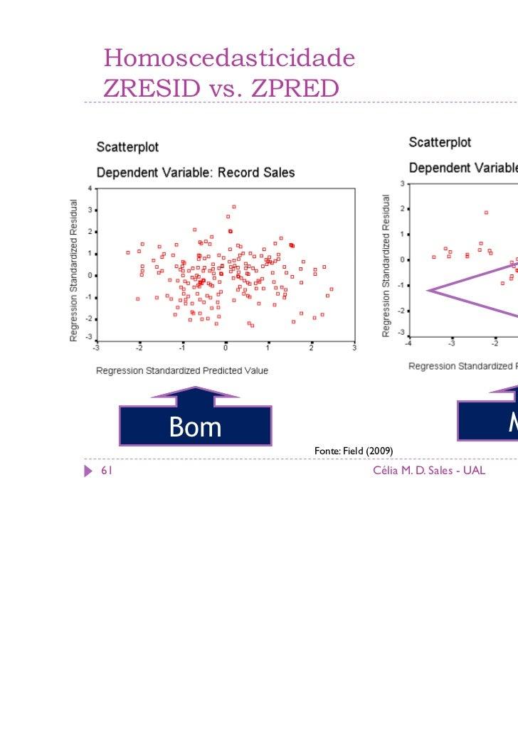HomoscedasticidadeZRESID vs. ZPRED     Bom                                              Mau               Fonte: Field (20...