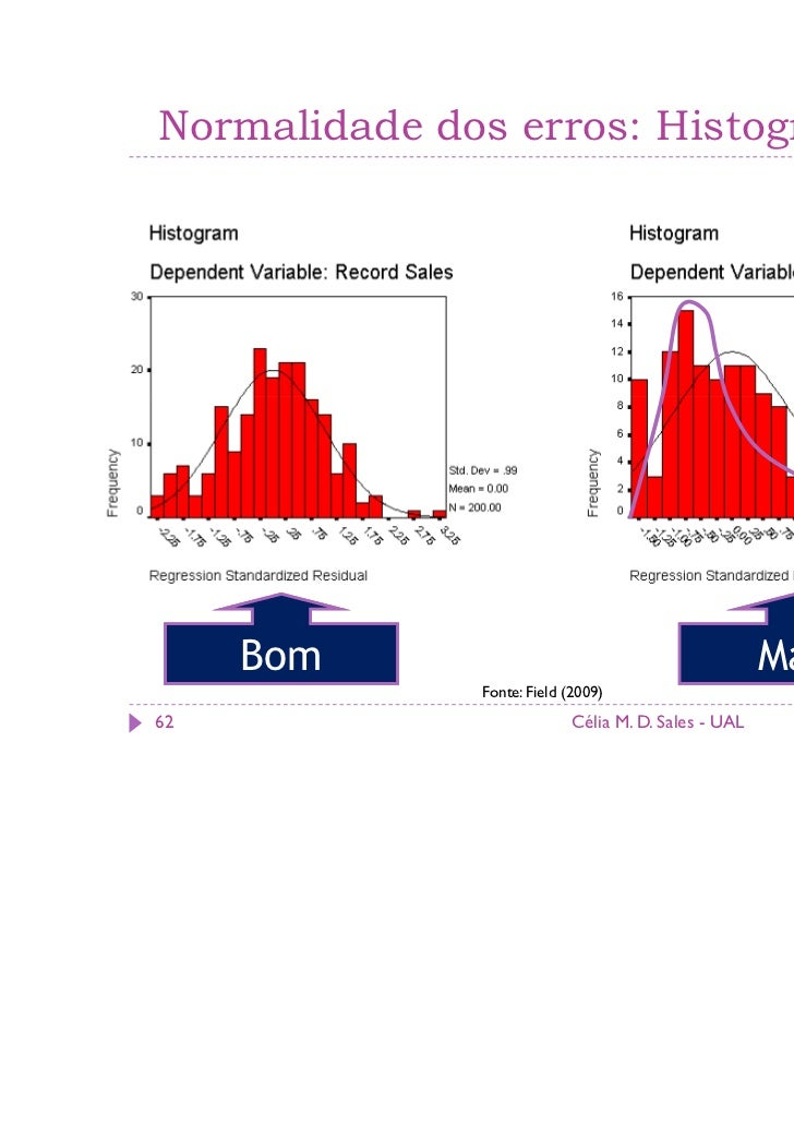 Normalidade dos erros: Histogramas     Bom                                             Mau              Fonte: Field (2009...