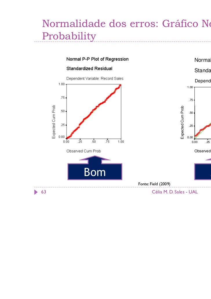 Normalidade dos erros: Gráfico NormalProbability                                                                   Normal ...