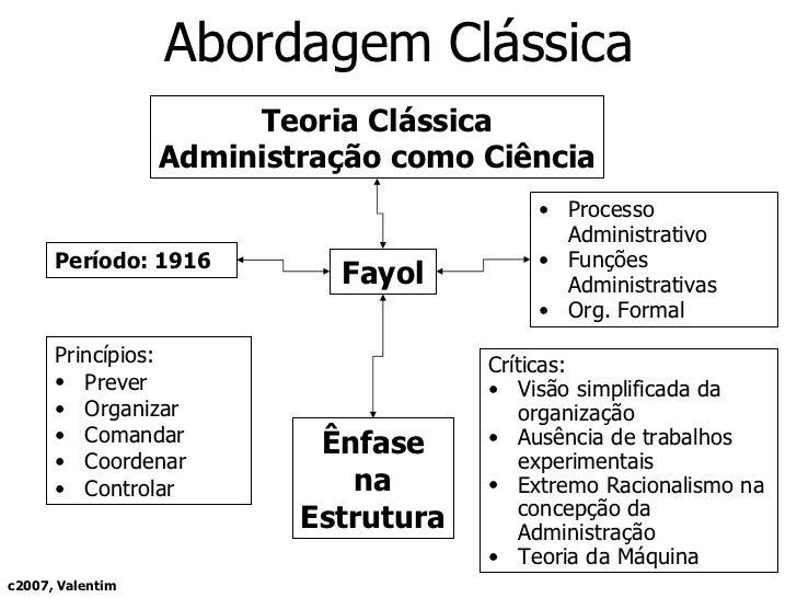 Teoria neoclássica - Instituto Superior de Economia e Gestão