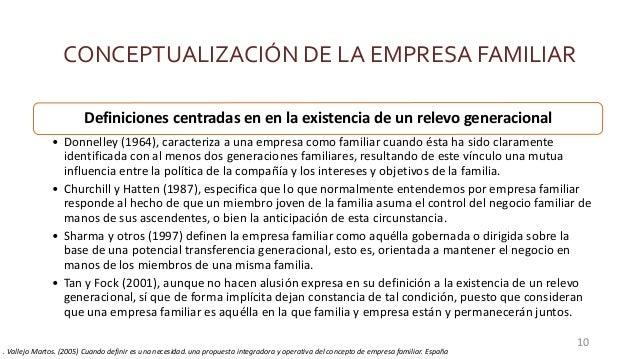 CONCEPTUALIZACIÓN DE LA EMPRESA FAMILIAR Definiciones centradas en en la existencia de un relevo generacional • Donnelley ...