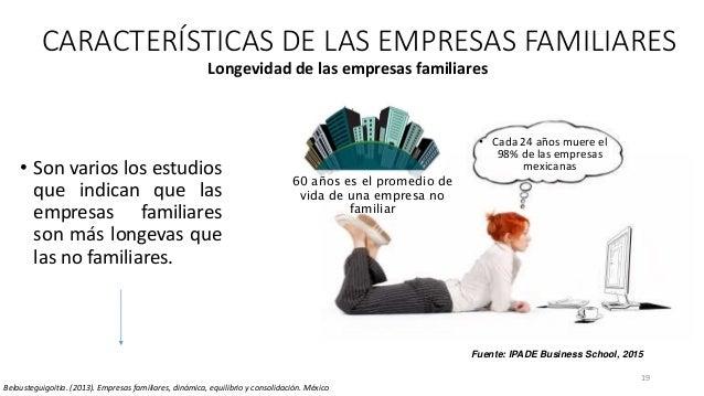 19 Longevidad de las empresas familiares Belausteguigoitia. (2013). Empresas familiares, dinámica, equilibrio y consolidac...