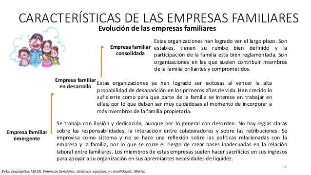 20 Evolución de las empresas familiares Belausteguigoitia. (2013). Empresas familiares, dinámica, equilibrio y consolidaci...