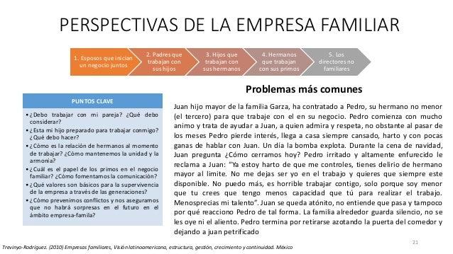 21 Problemas más comunes PERSPECTIVAS DE LA EMPRESA FAMILIAR Trevinyo-Rodríguez. (2010) Empresas familiares, Visión latino...