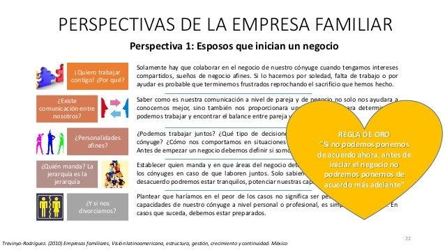 22 Perspectiva 1: Esposos que inician un negocio PERSPECTIVAS DE LA EMPRESA FAMILIAR Trevinyo-Rodríguez. (2010) Empresas f...