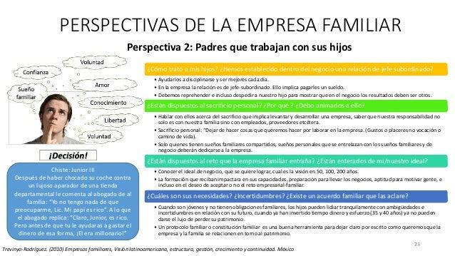 23 Perspectiva 2: Padres que trabajan con sus hijos PERSPECTIVAS DE LA EMPRESA FAMILIAR Trevinyo-Rodríguez. (2010) Empresa...
