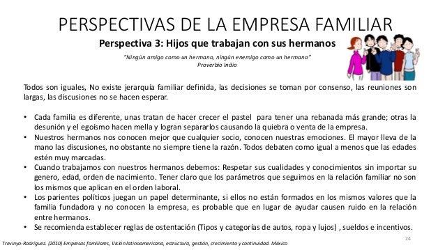 24 Perspectiva 3: Hijos que trabajan con sus hermanos PERSPECTIVAS DE LA EMPRESA FAMILIAR Trevinyo-Rodríguez. (2010) Empre...