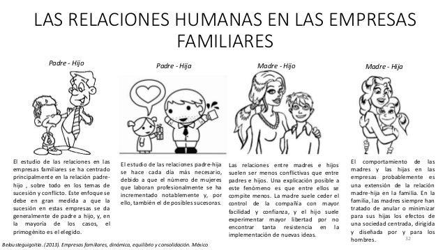 32 LAS RELACIONES HUMANAS EN LAS EMPRESAS FAMILIARES Belausteguigoitia. (2013). Empresas familiares, dinámica, equilibrio ...