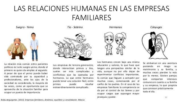 33 LAS RELACIONES HUMANAS EN LAS EMPRESAS FAMILIARES Belausteguigoitia. (2013). Empresas familiares, dinámica, equilibrio ...