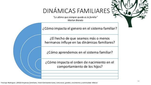 """34 DINÁMICAS FAMILIARES """"Lo ultimo que siempre queda es la familia"""" Marlon Brando Trevinyo-Rodríguez. (2010) Empresas fami..."""