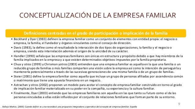 CONCEPTUALIZACIÓN DE LA EMPRESA FAMILIAR Definiciones centradas en el grado de participación o implicación de la familia •...